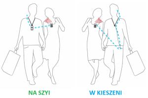 wzmacniacz dźwięku na szyii lub w kieszeni